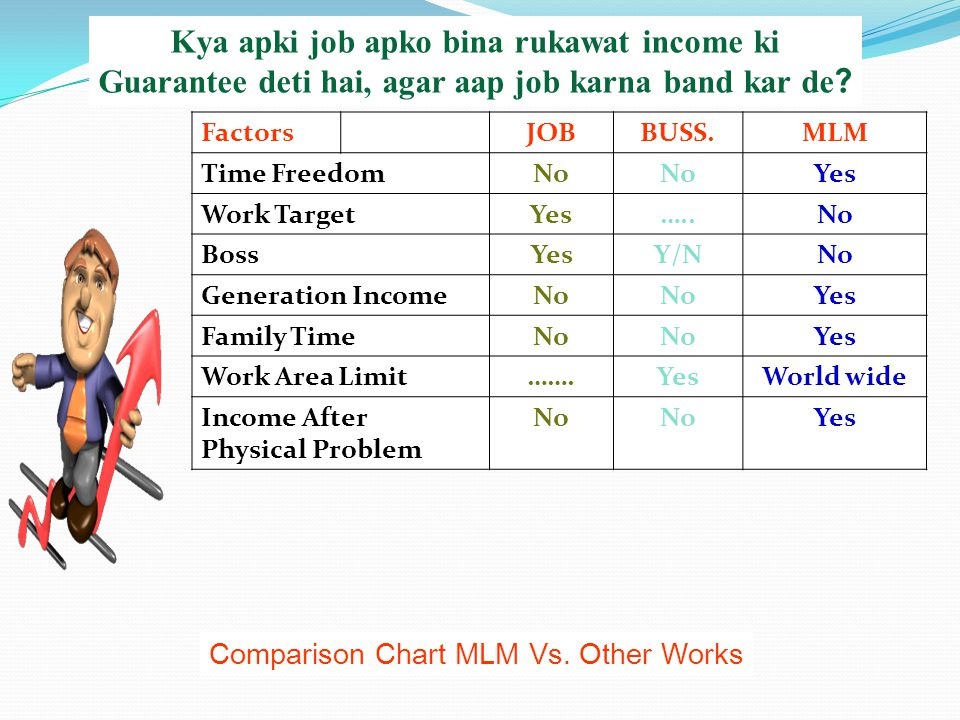 Kya apki job apko bina rukawat income ki