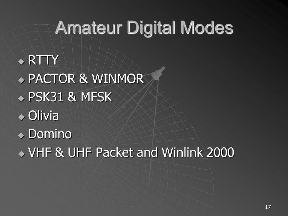 Amateur Digital Modes RTTY PACTOR & WINMOR PSK31 & MFSK Olivia Domino