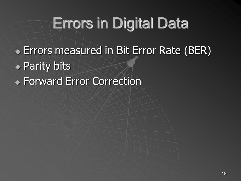 Errors in Digital Data Errors measured in Bit Error Rate (BER)