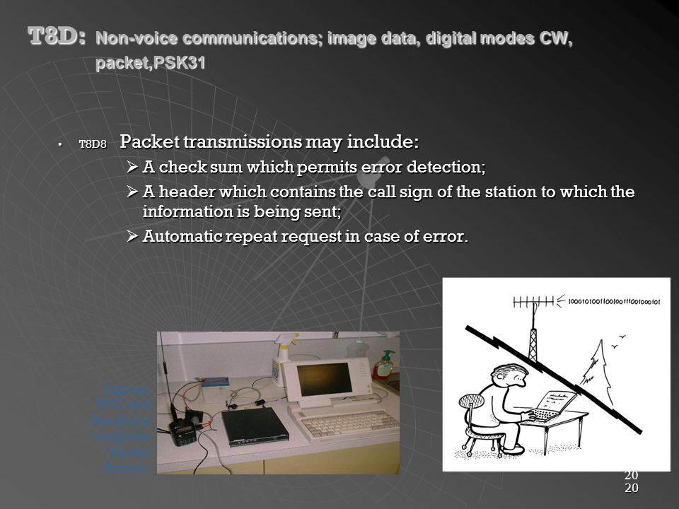 T8D:. Non-voice communications; image data, digital modes CW,