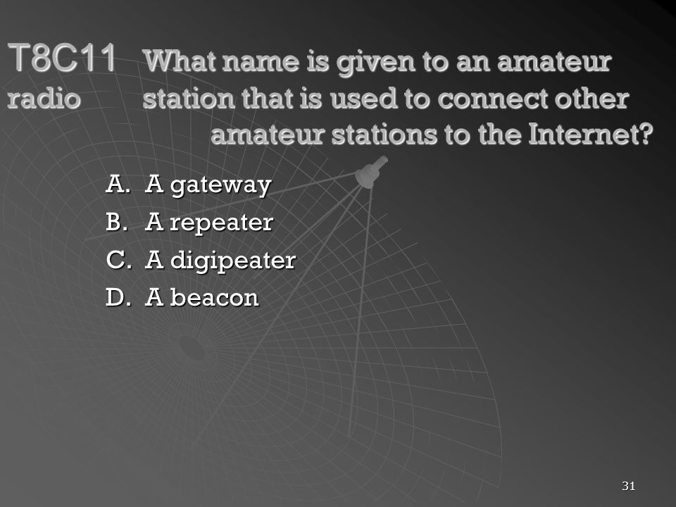 T8C11. What name is given to an amateur radio