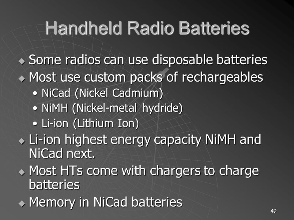 Handheld Radio Batteries