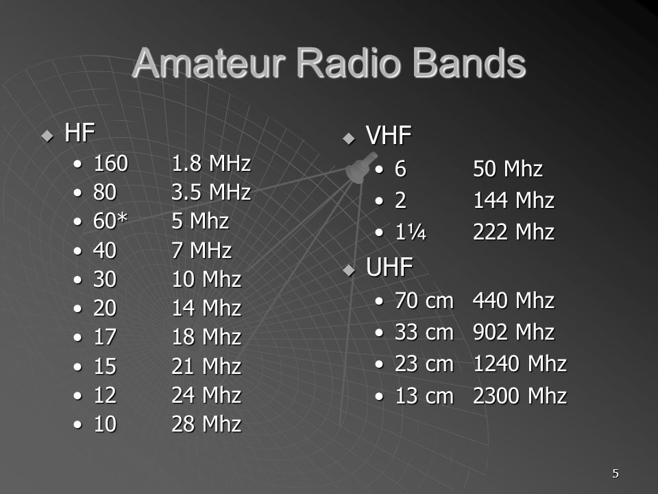 Amateur Radio Bands HF VHF UHF 160 1.8 MHz 6 50 Mhz 80 3.5 MHz