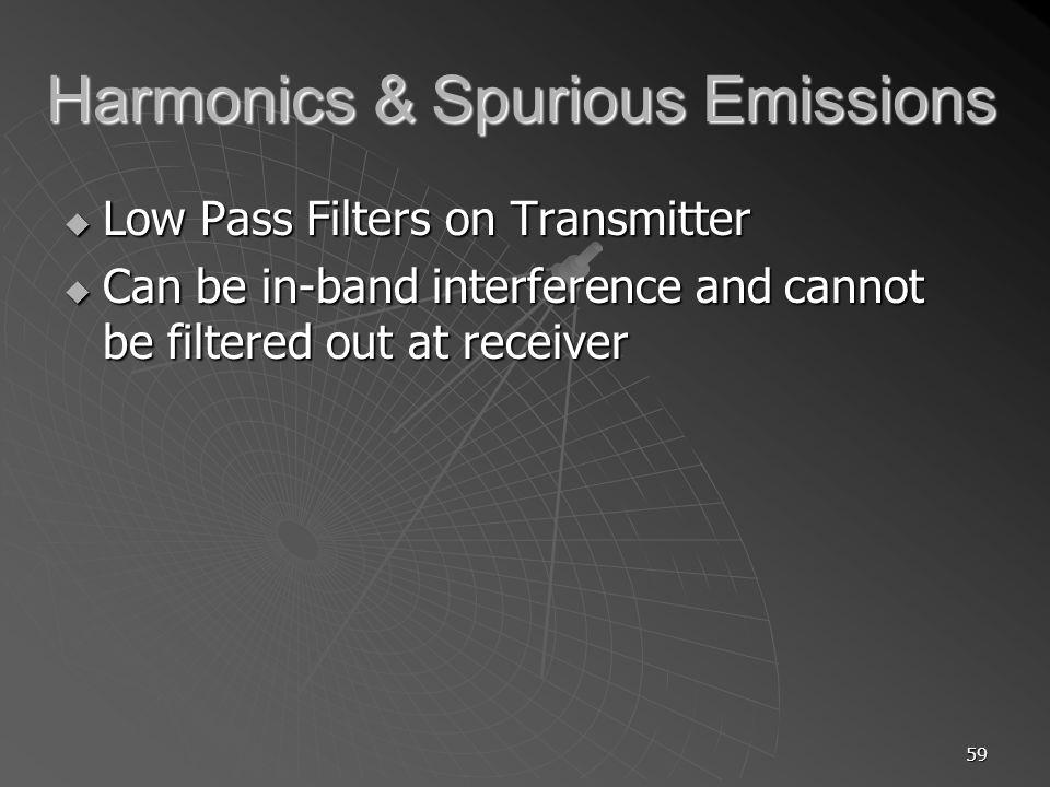 Harmonics & Spurious Emissions