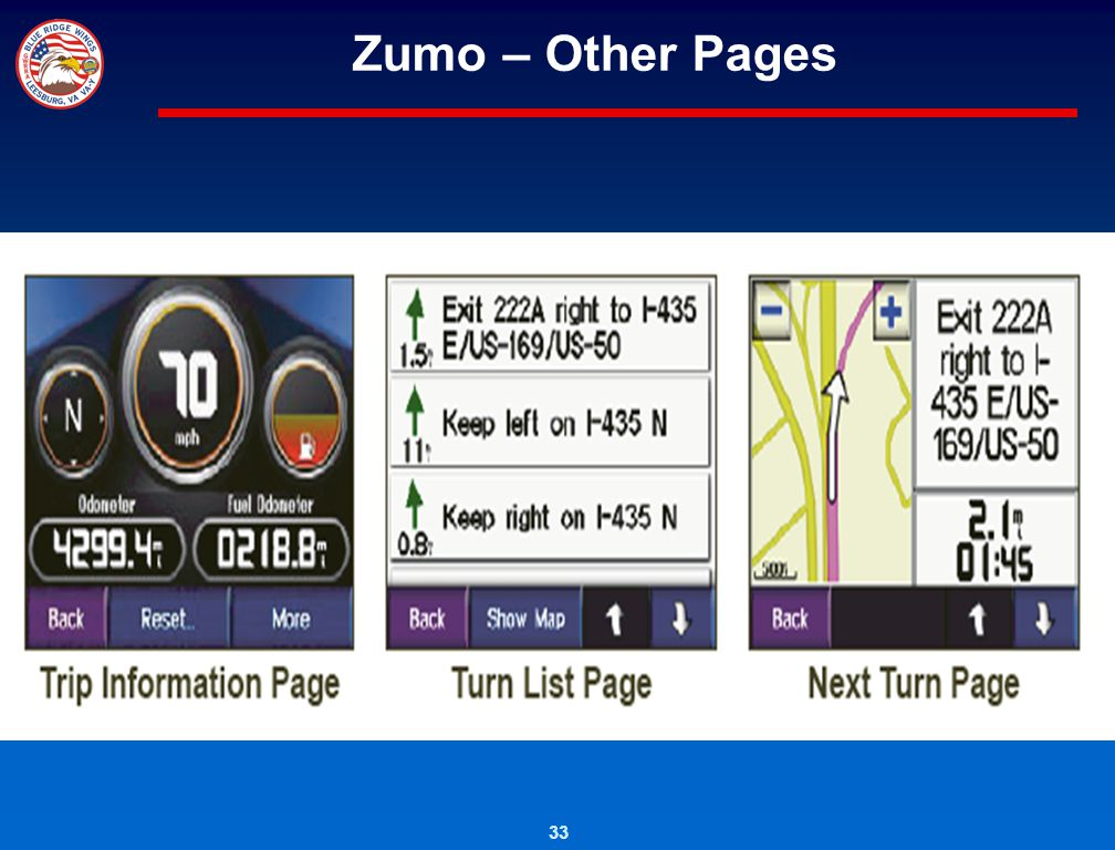 Zumo – Other Pages