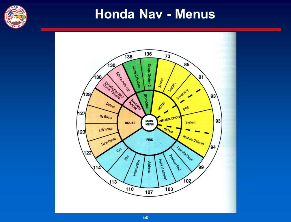 Honda Nav - Menus