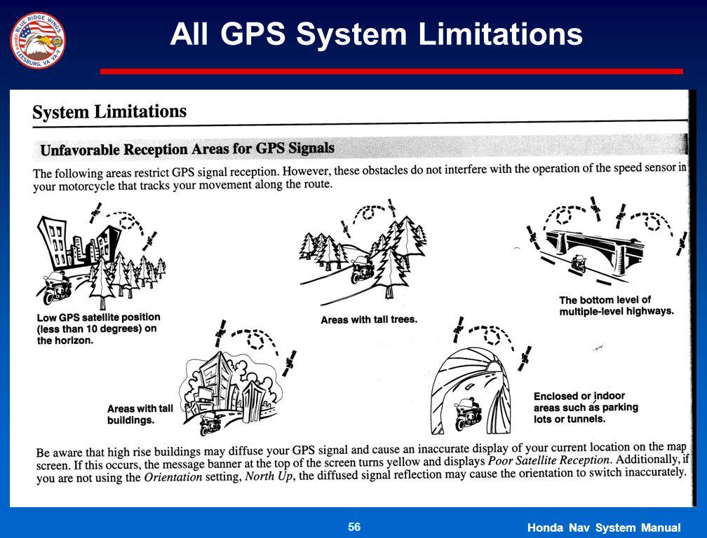 All GPS System Limitations