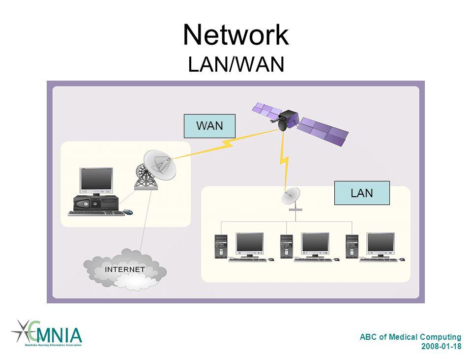 Network LAN/WAN WAN LAN