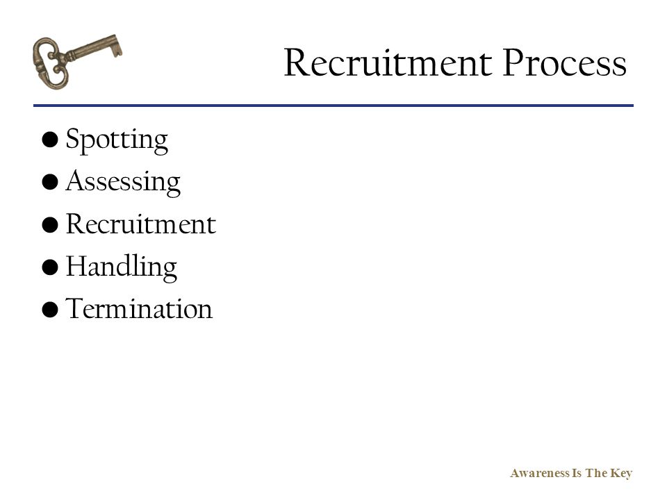 Recruitment Process Spotting Assessing Recruitment Handling