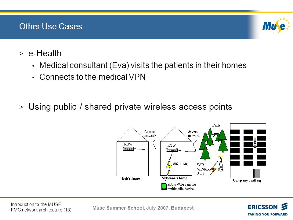 Using public / shared private wireless access points