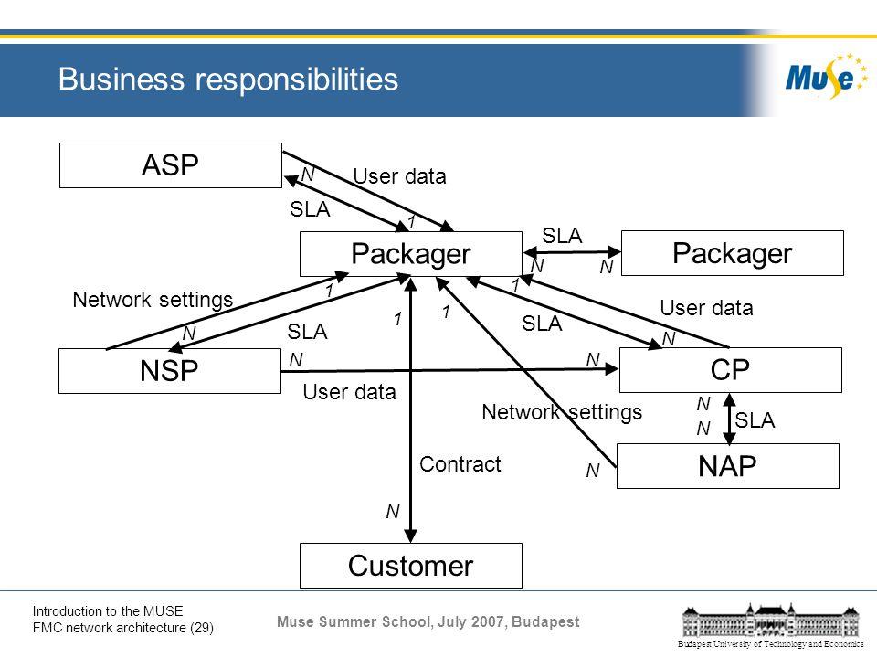 Business responsibilities