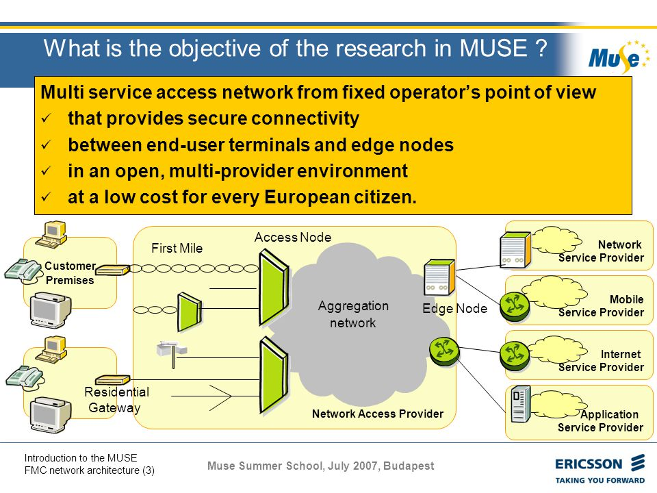 What is the objective of the research in MUSE