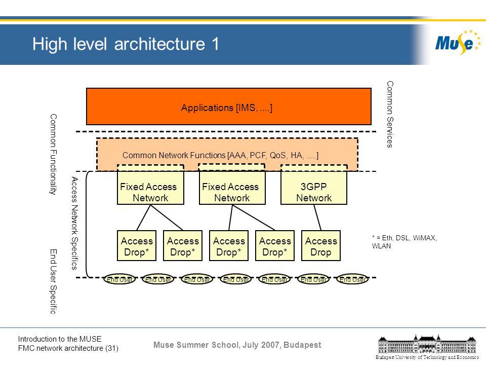 High level architecture 1