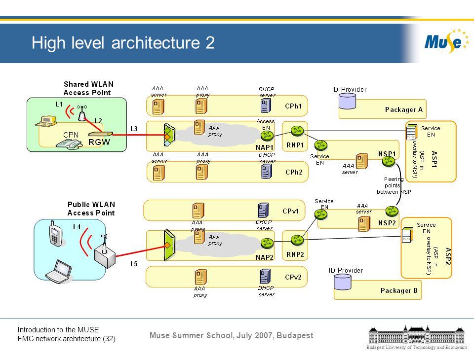 High level architecture 2