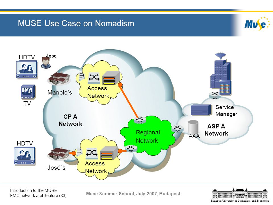 MUSE Use Case on Nomadism