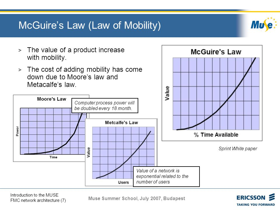 McGuire's Law (Law of Mobility)