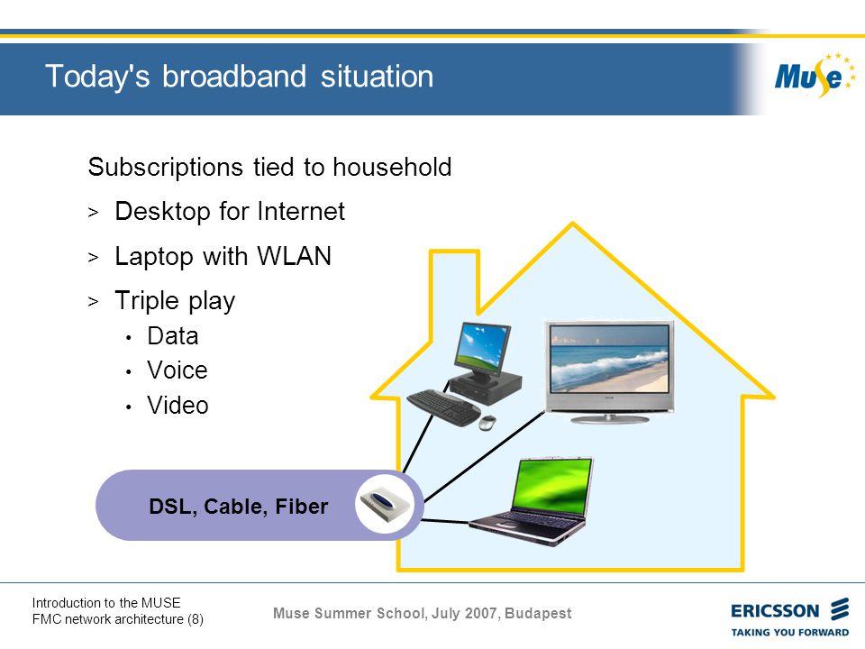 Today s broadband situation