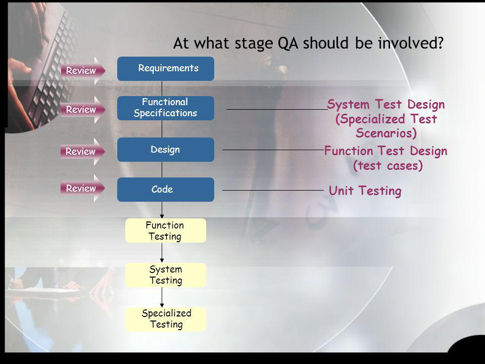 At what stage QA should be involved