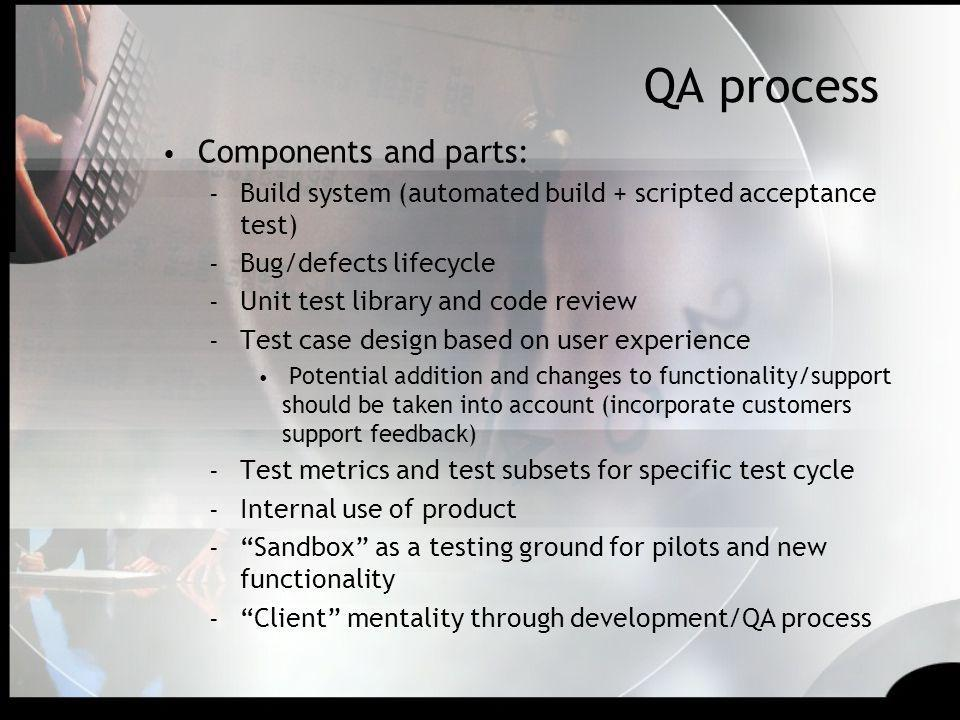 QA process Components and parts: