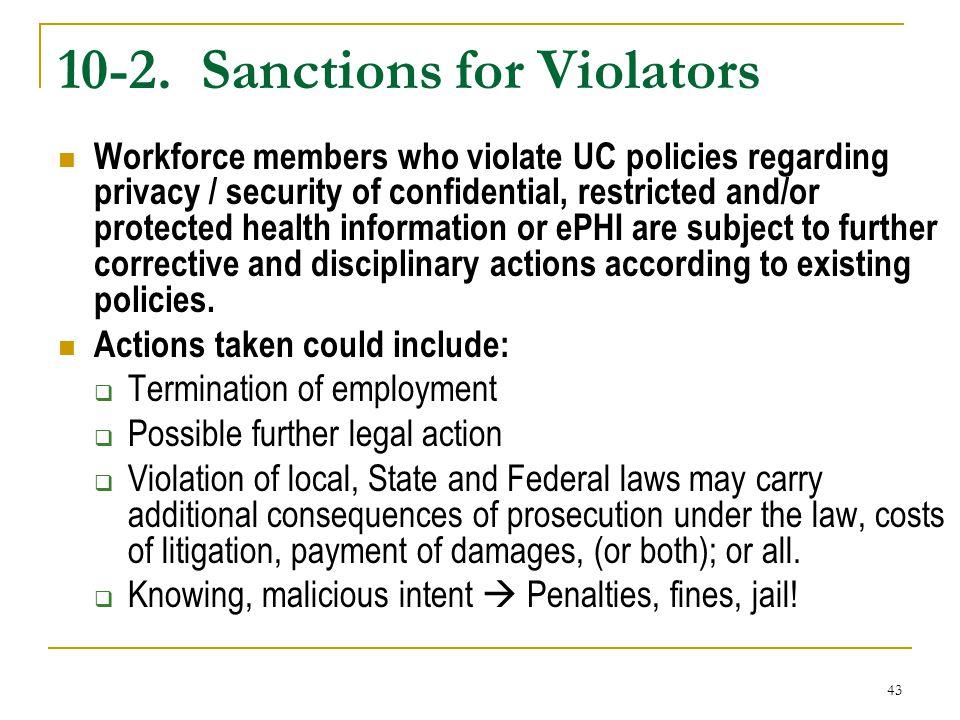 10-2. Sanctions for Violators