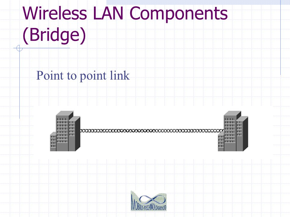 Wireless LAN Components (Bridge)