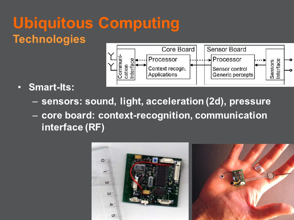Ubiquitous Computing Technologies Smart-Its: