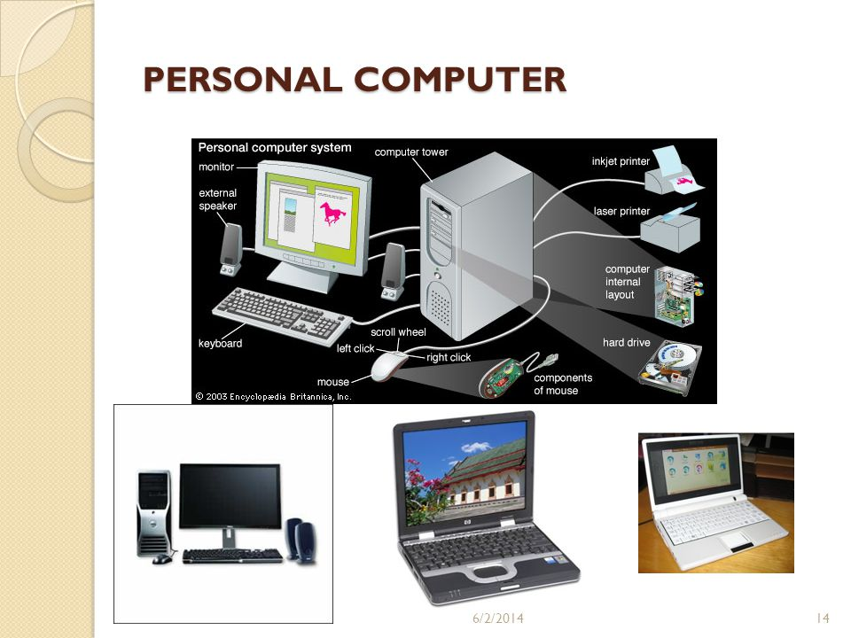 PERSONAL COMPUTER 3/31/2017