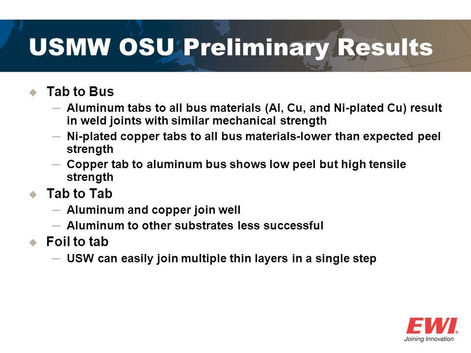 USMW OSU Preliminary Results