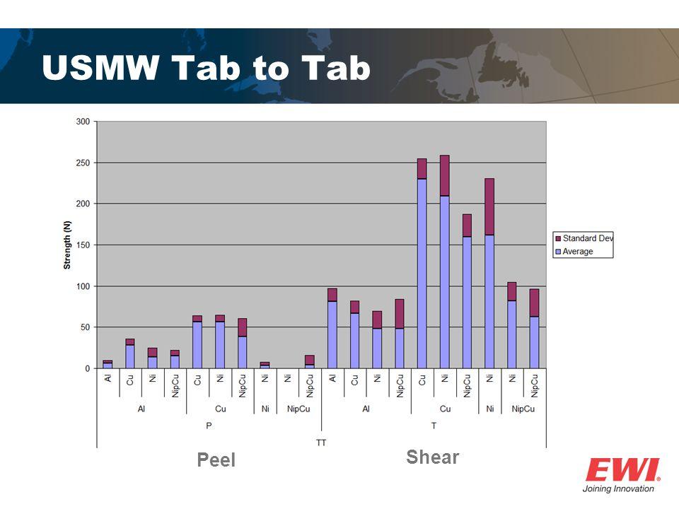 USMW Tab to Tab Shear Peel