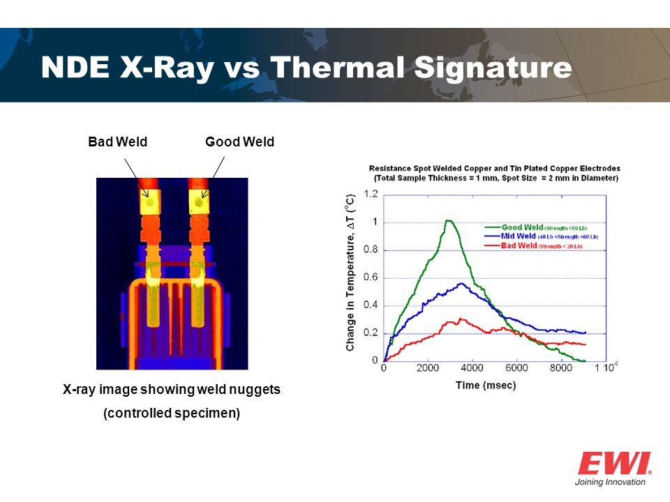 NDE X-Ray vs Thermal Signature