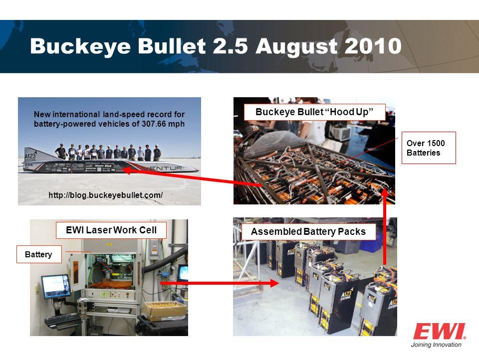 Buckeye Bullet Hood Up Assembled Battery Packs