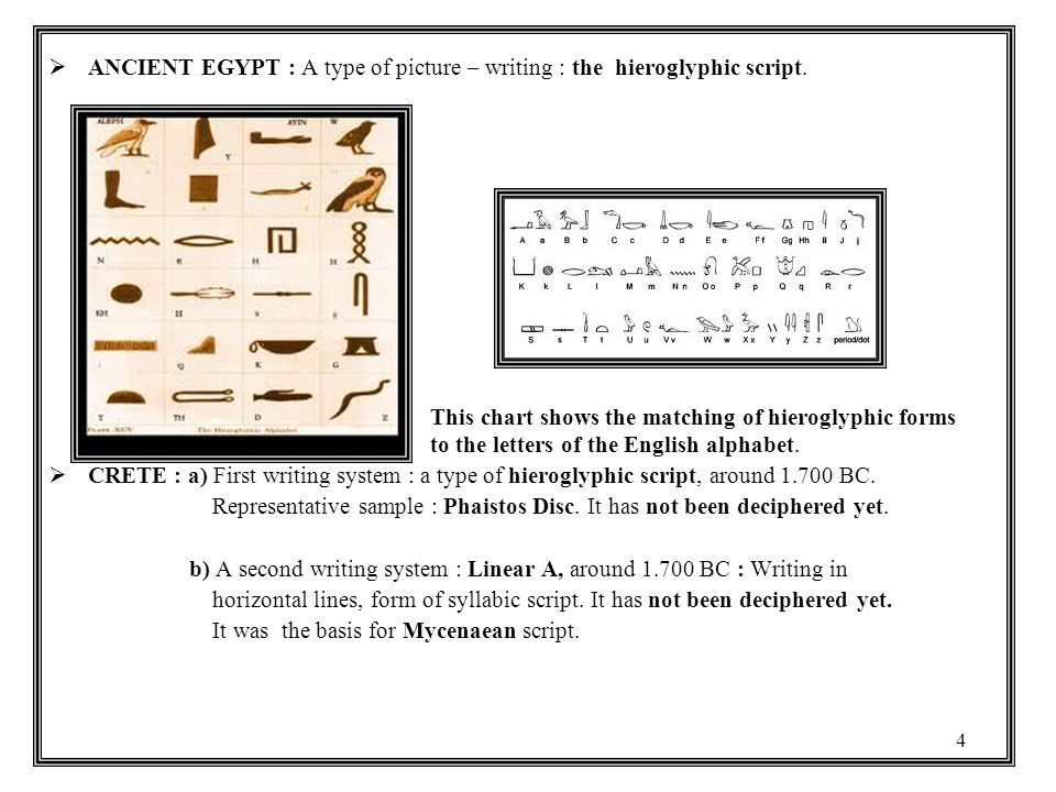 ANCIENT EGYPT : A type of picture – writing : the hieroglyphic script.