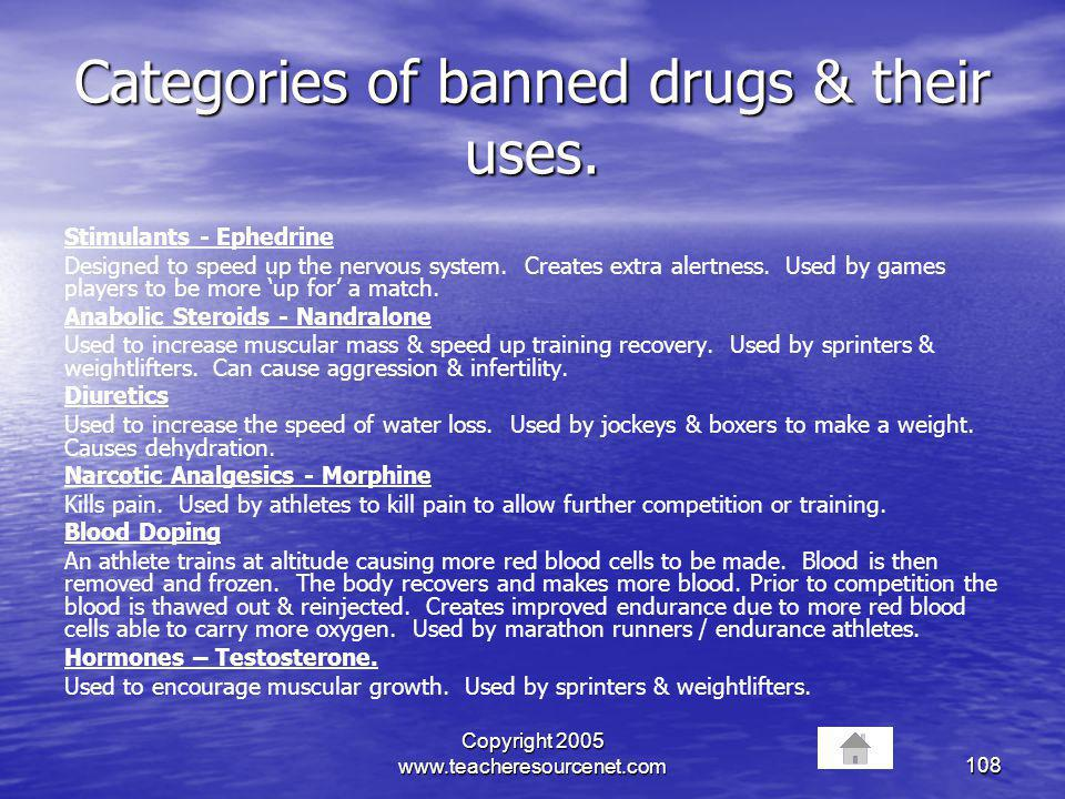 Categories of banned drugs & their uses.