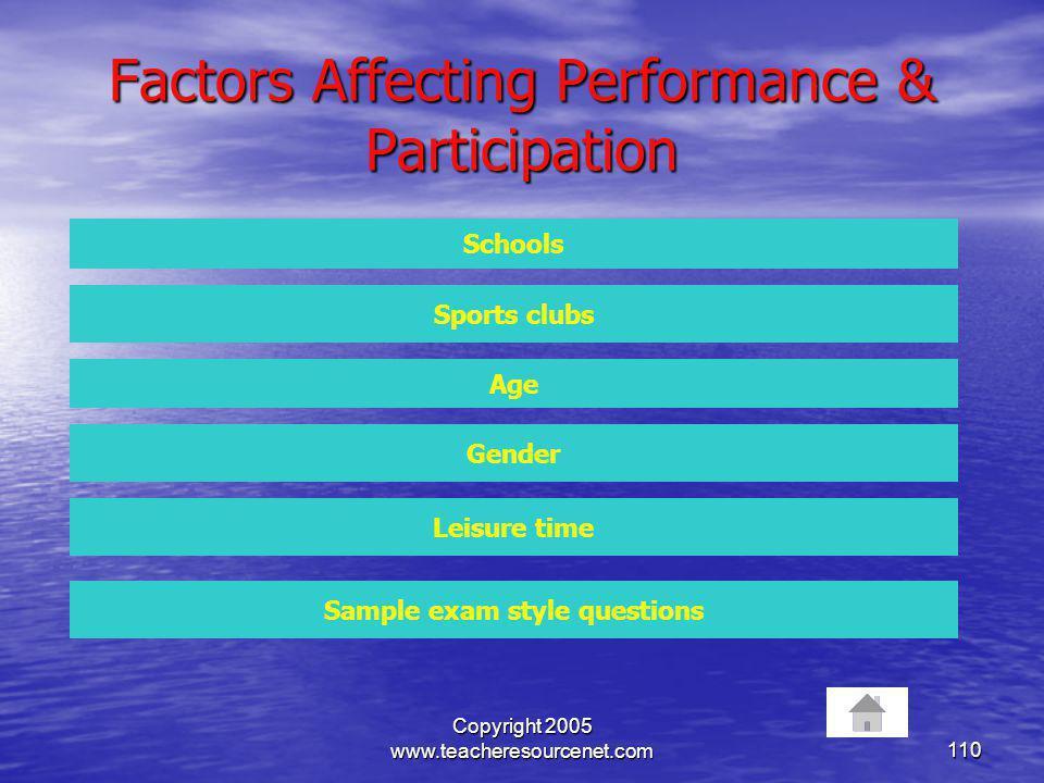 Factors Affecting Performance & Participation