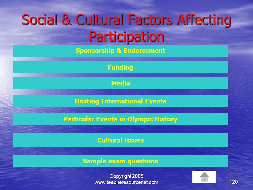 Social & Cultural Factors Affecting Participation