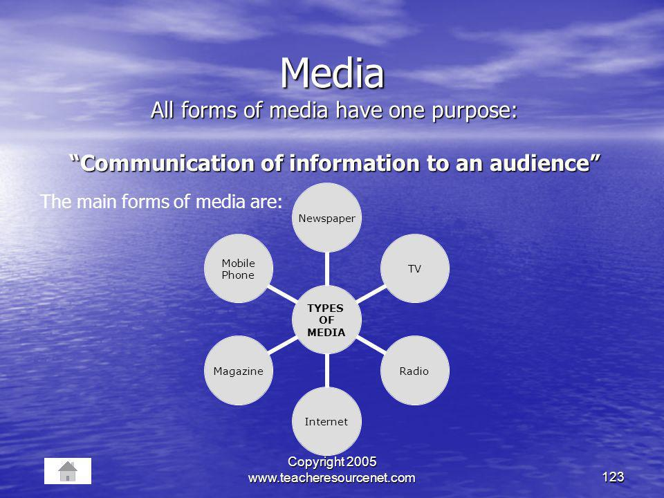 Communication of information to an audience