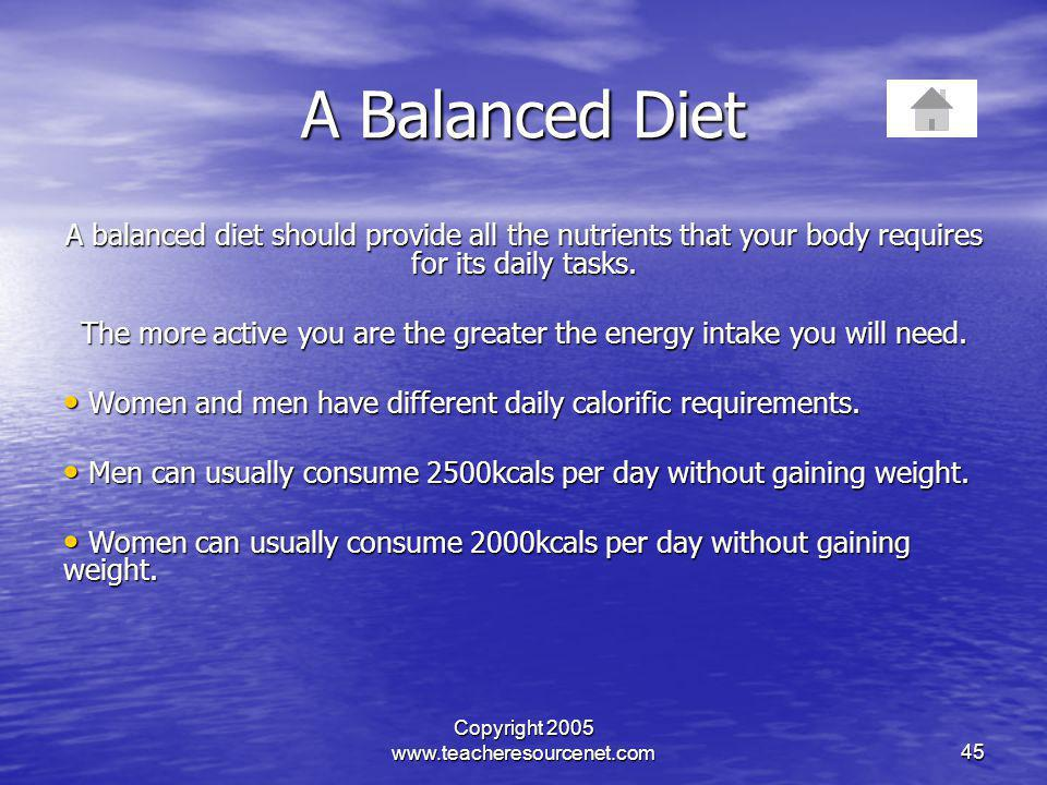 A Balanced Diet A balanced diet should provide all the nutrients that your body requires for its daily tasks.
