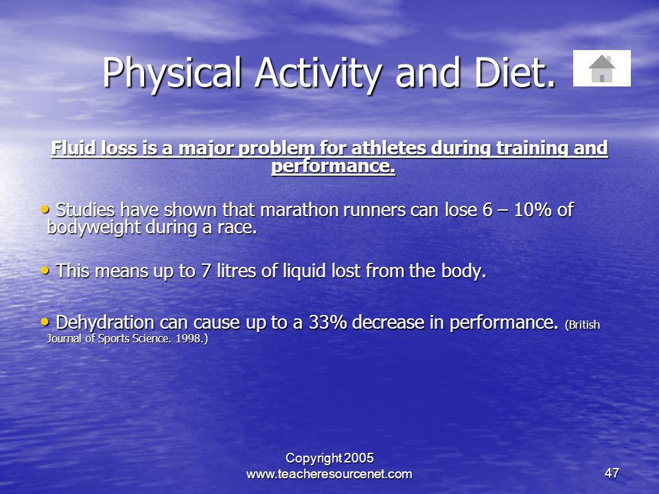 Physical Activity and Diet.