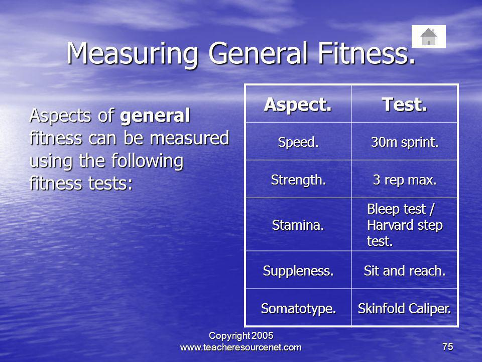 Measuring General Fitness.