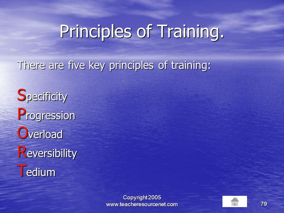 Principles of Training.