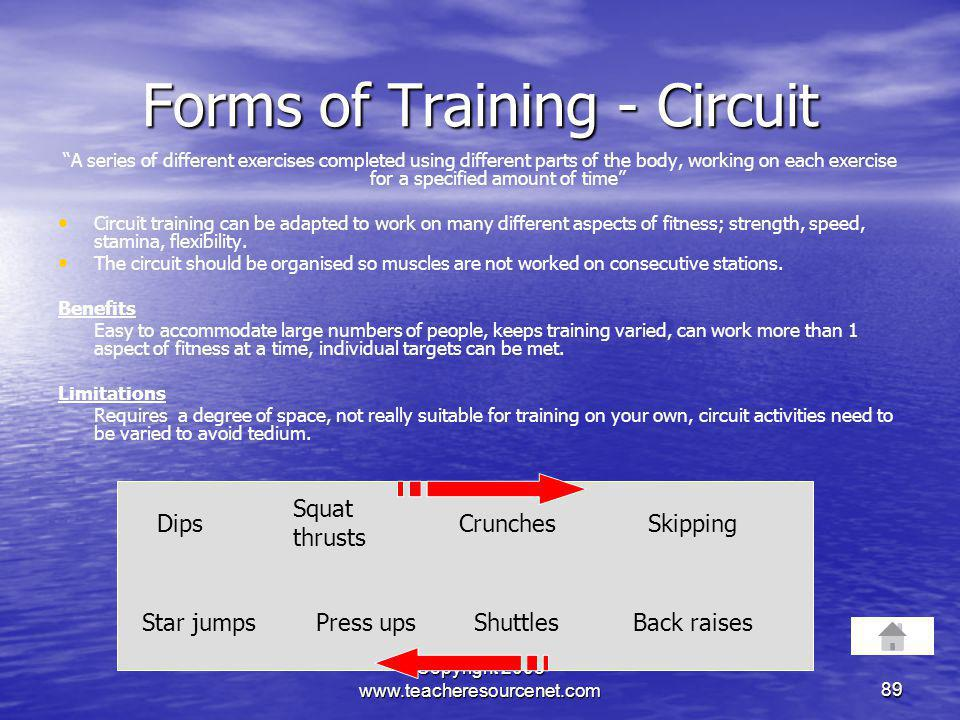 Forms of Training - Circuit