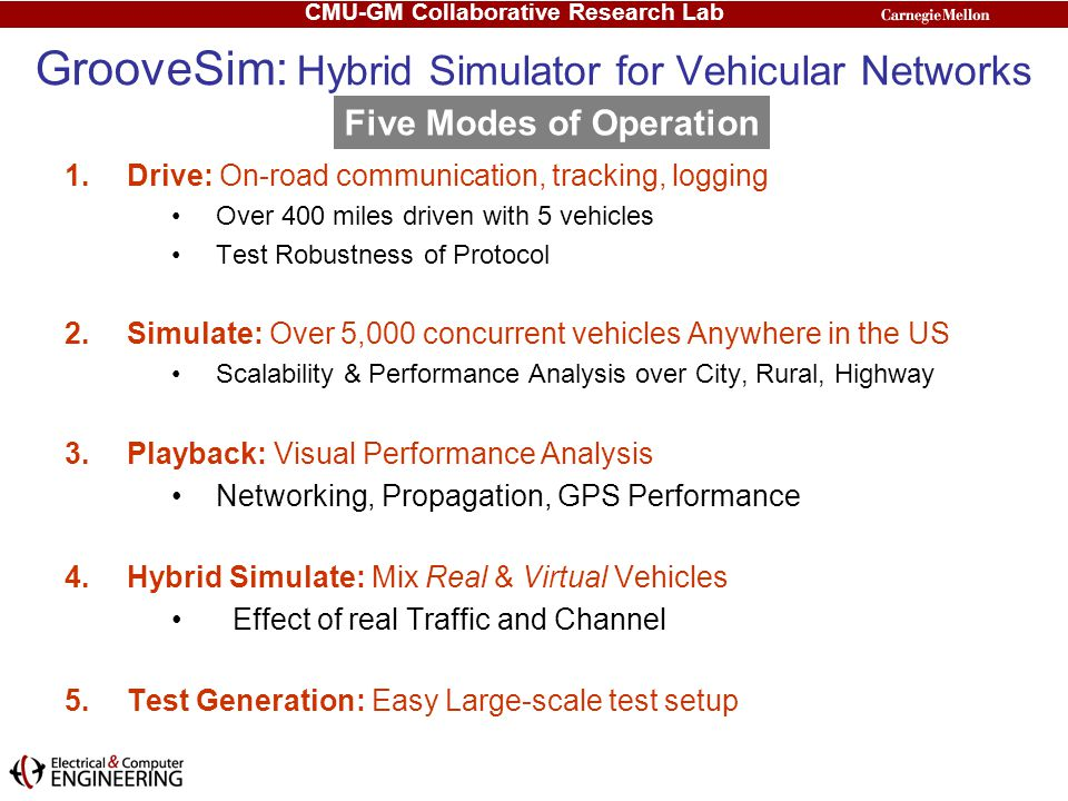 GrooveSim: Hybrid Simulator for Vehicular Networks