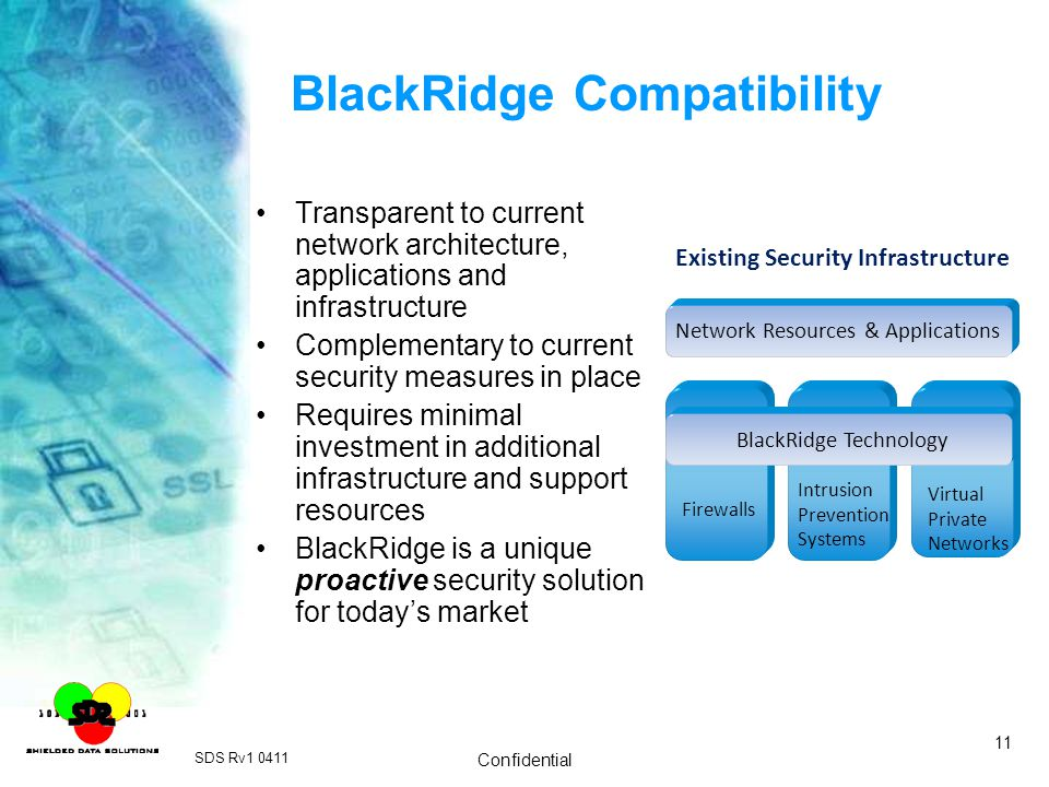 BlackRidge Compatibility