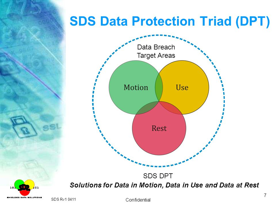 SDS Data Protection Triad (DPT)