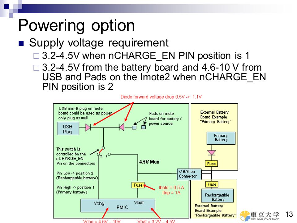 Powering option Supply voltage requirement