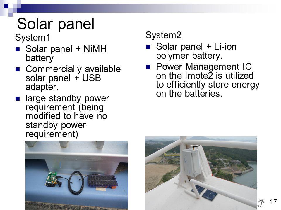 Solar panel System2 System1 Solar panel + Li-ion polymer battery.