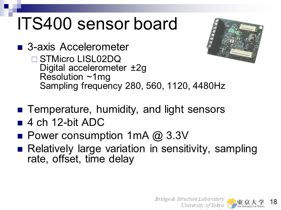 ITS400 sensor board 3-axis Accelerometer