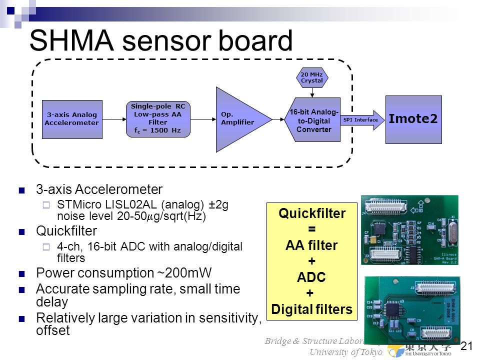 SHMA sensor board 3-axis Accelerometer Quickfilter Quickfilter =