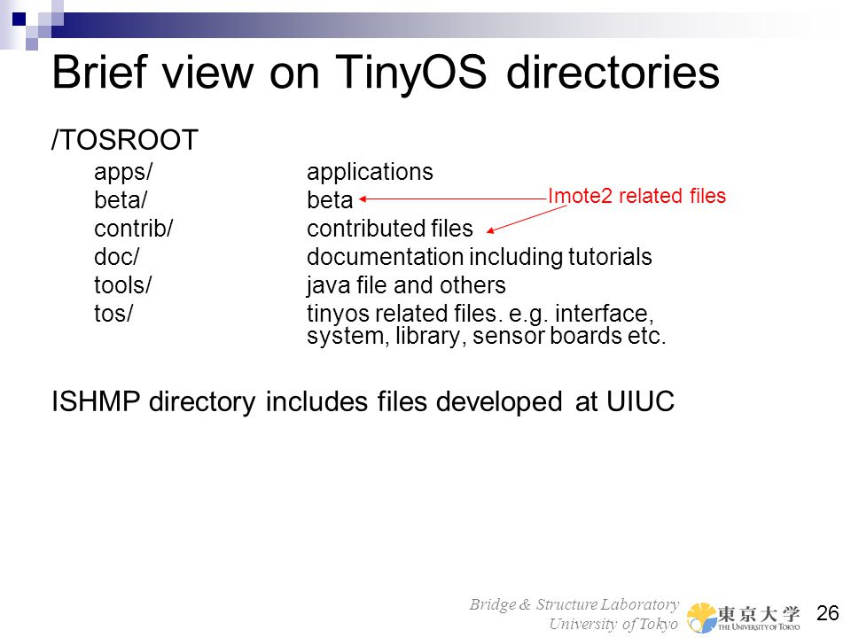 Brief view on TinyOS directories