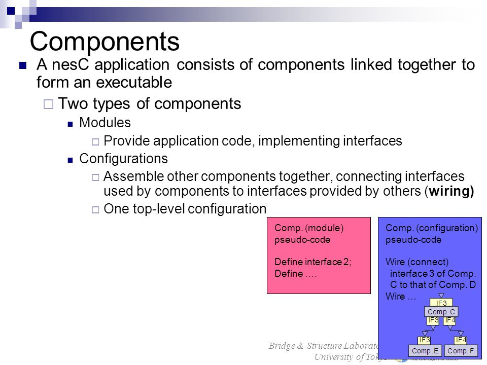Components A nesC application consists of components linked together to form an executable. Two types of components.